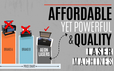Top 3 Affordable Laser Engraving Machines in Pakistan That You Can Consider For Your Business!